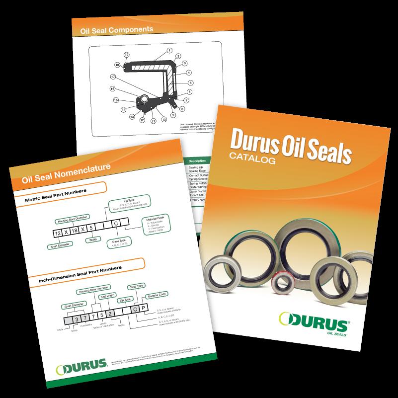 Durus All Documentation Graphic